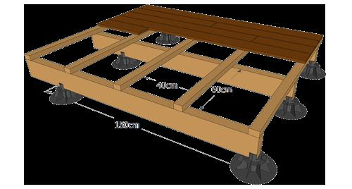 plots réglables gîtes de sousstructure (la section dépend de l